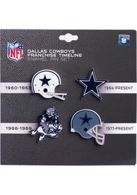 Dallas Cowboys Timeline Pin